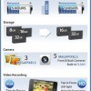 Infographic: iPhone 3GS vs. iPHone 4